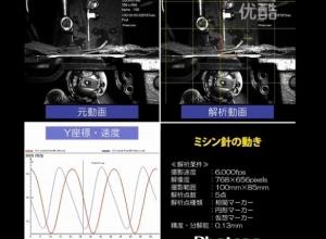 高速摄像机录制纺织机慢动作