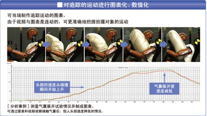 摄像机应用案例-分析软件与试验机的无接触测量